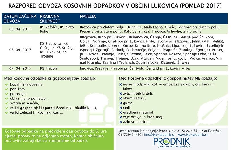 2017-pomlad-urnik-lukovica-A5-kosovni