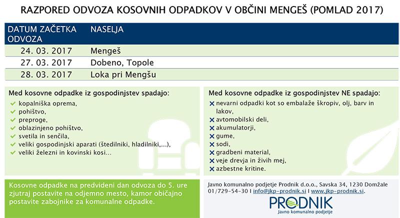 2017-pomlad-urnik-menges-A5-kosovni