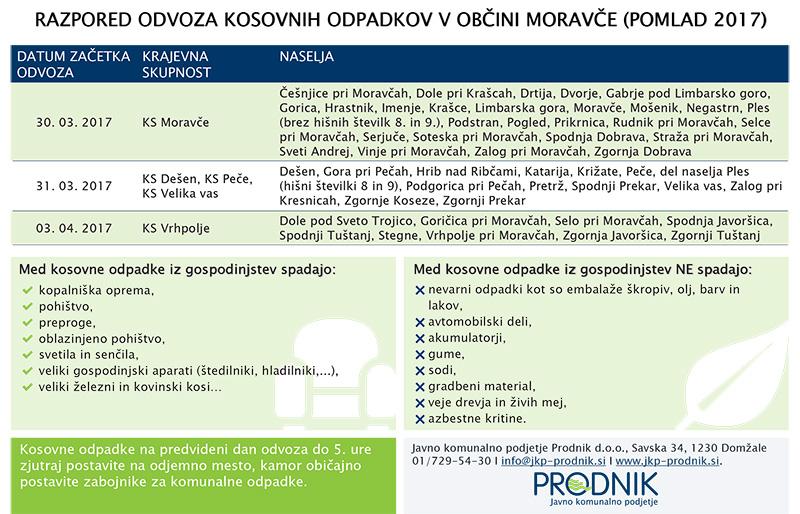 2017-pomlad-urnik-moravce-A5-kosovni
