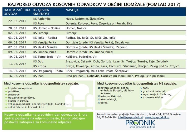 Kosovni_odvoz_pomlad_2017