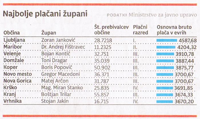 place_zupanov_dnevnik